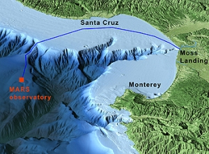 Orthogonal view of Monterey Canyon bathymetry